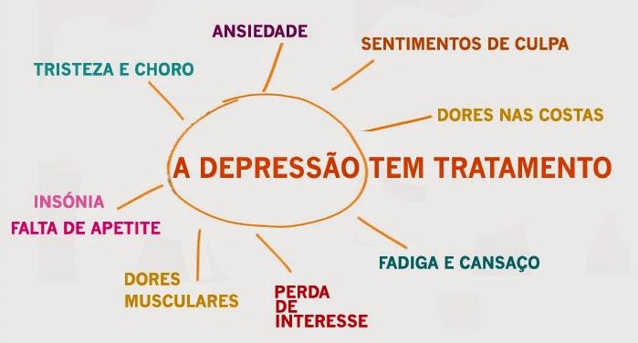 Depressão, O Que é?