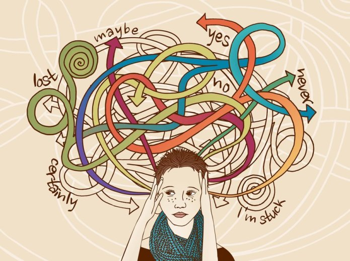 Insegurança E Dúvida Na Perturbação Obsessivo Compulsiva